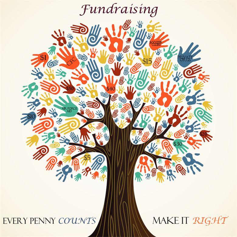 Il Fundraising per le Arti e lo Spettacolo